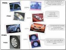 Differenze Nissan Micra.